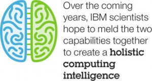holistic_computing_intelligence