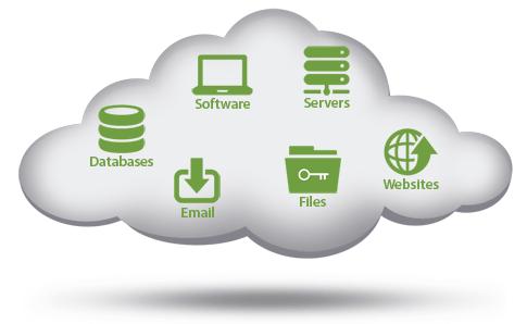 private-cloud-hosting